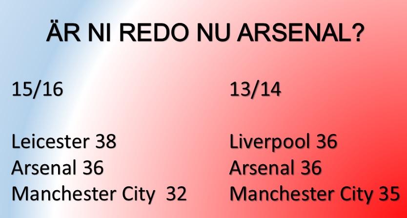 Räkna inte med Arsenal, ÄN!