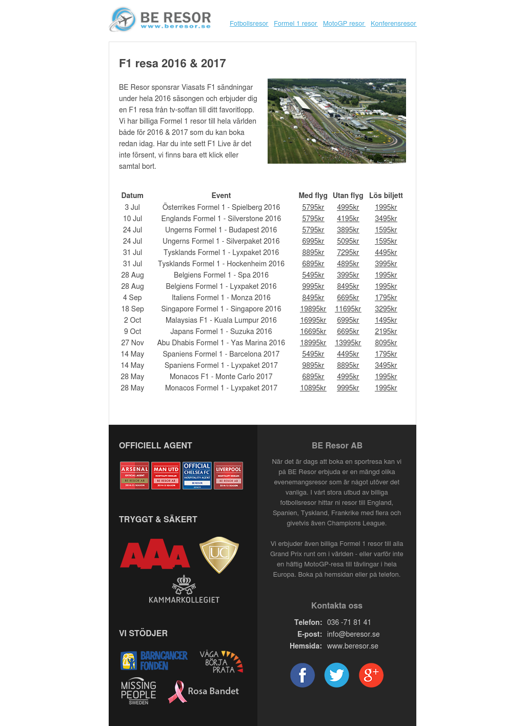 F1 resa 2016 & 2017